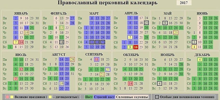 Календарь православных праздников на 2017 год по месяцам